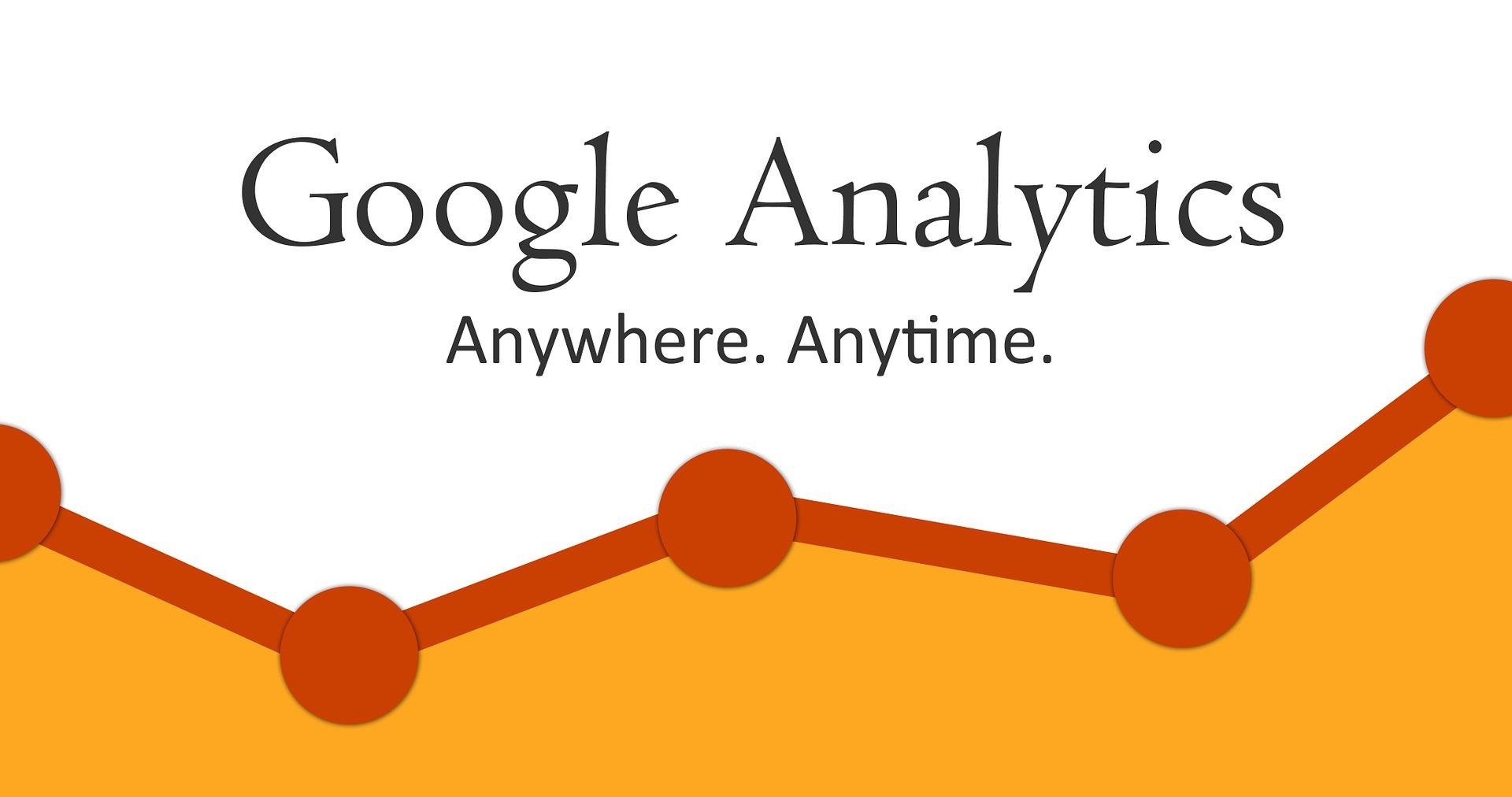 google analitics
